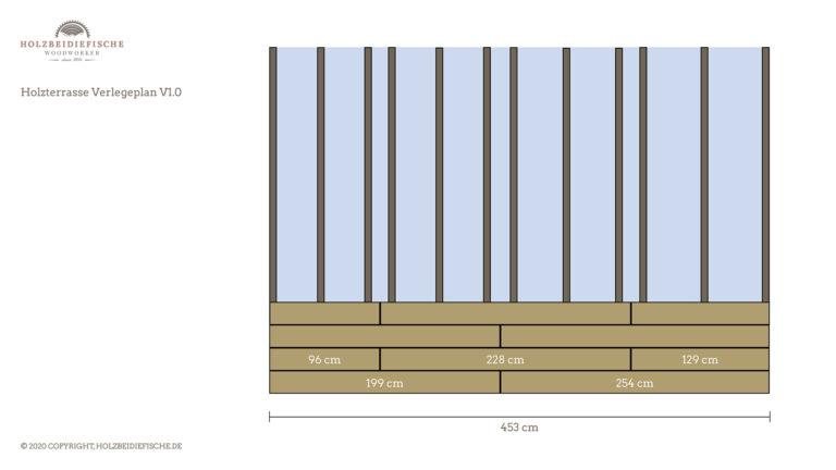 Holzterrasse Verlegeplan